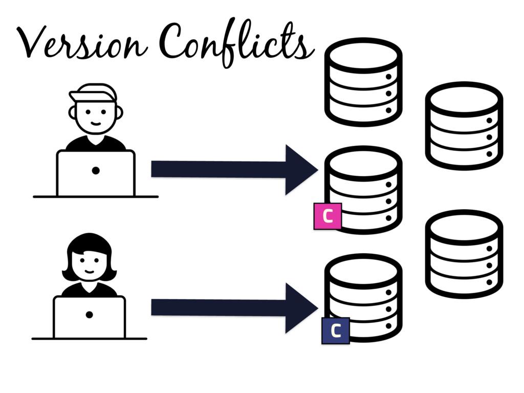 Version Conflicts C C
