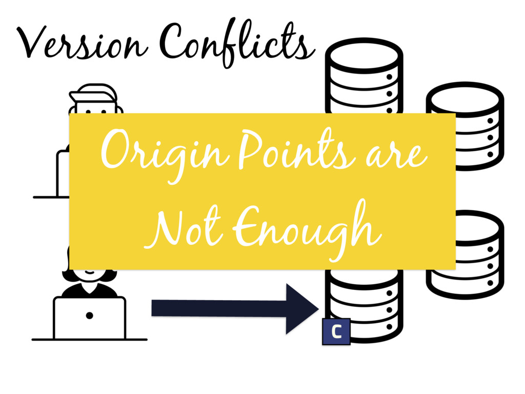 Version Conflicts C C Origin Points are Not Eno...