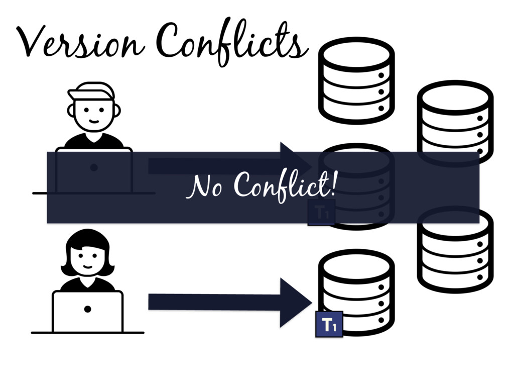 Version Conflicts T1 T1 No Conflict!