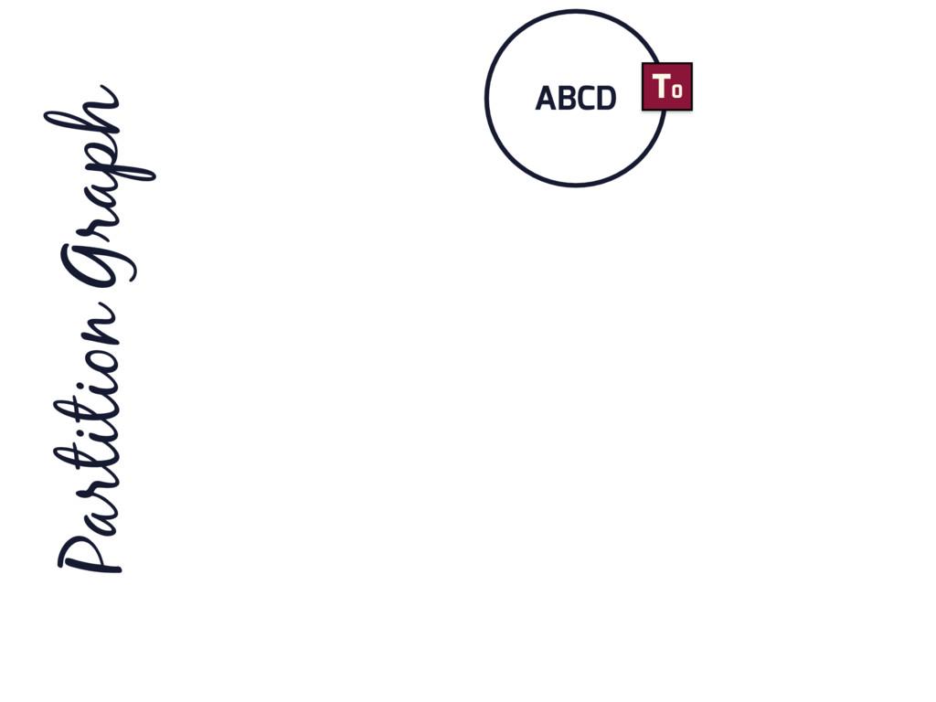 ABCD Partition Graph T0