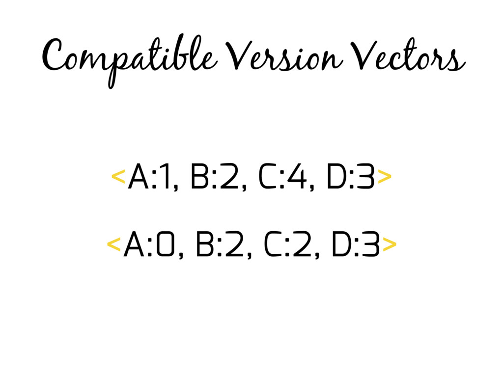 Compatible Version Vectors <A:1, B:2, C:4, D:3>...