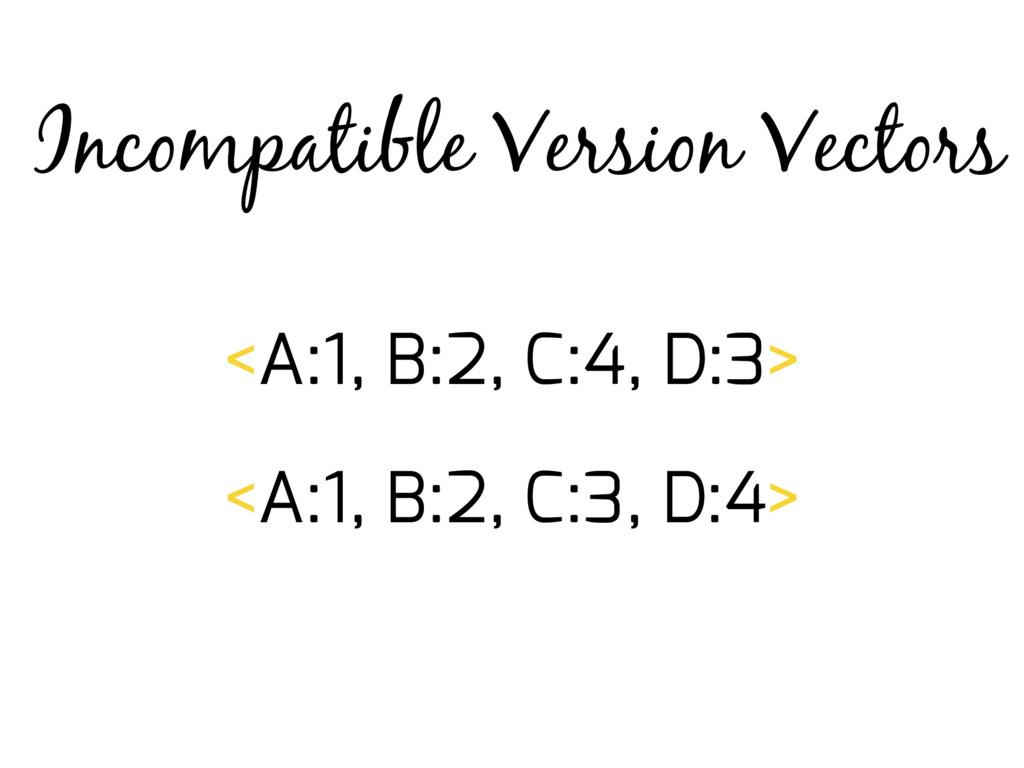 Incompatible Version Vectors <A:1, B:2, C:4, D:...