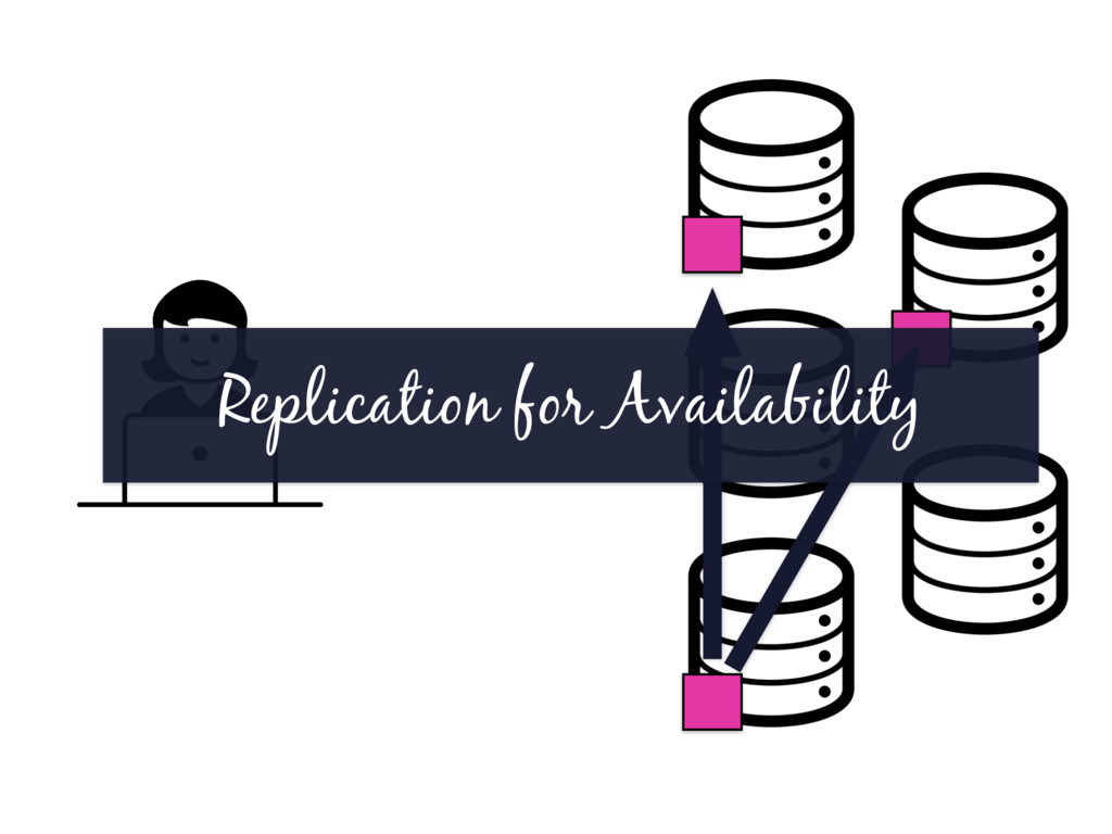 Replication for Availability