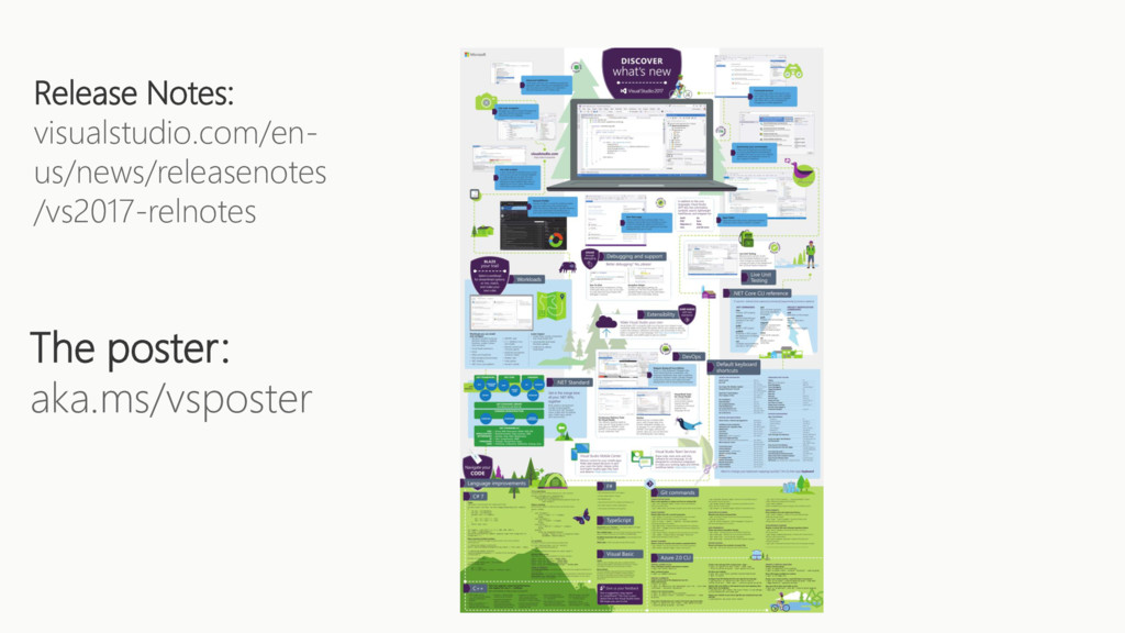 The poster: aka.ms/vsposter Release Notes: visu...