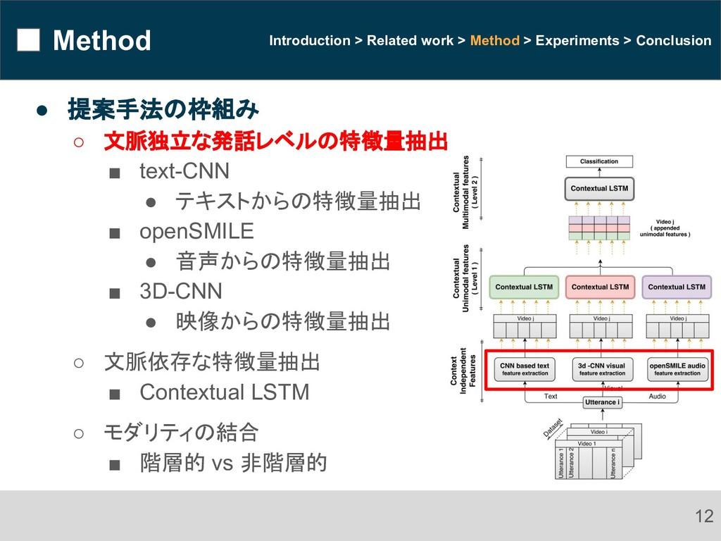 Method 12 Introduction > Related work > Method ...