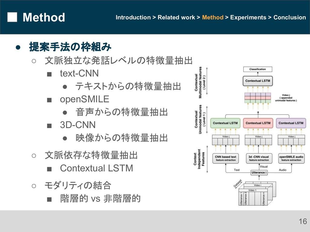 Method 16 Introduction > Related work > Method ...