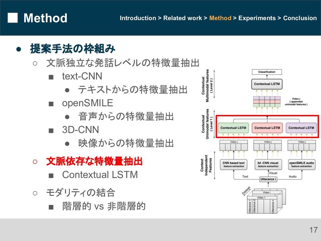 Method 17 Introduction > Related work > Method ...