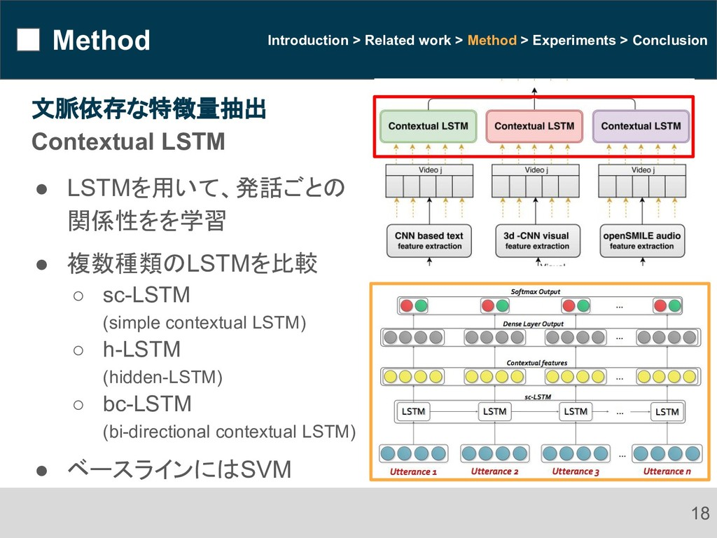 Method 18 Introduction > Related work > Method ...
