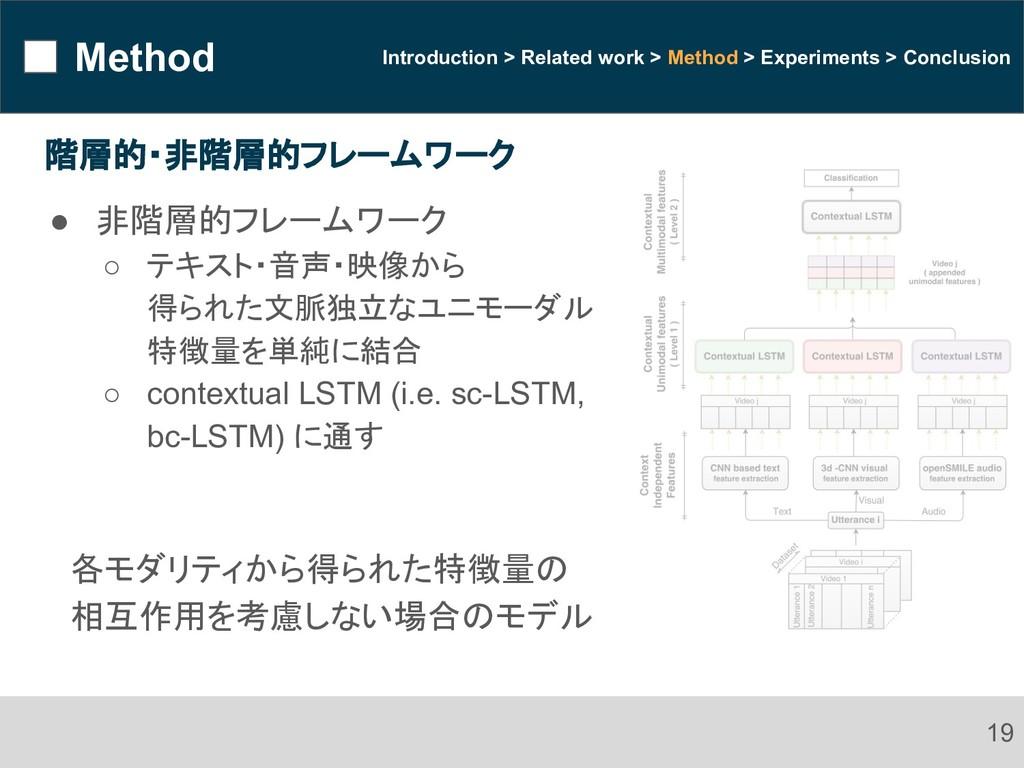Method 19 Introduction > Related work > Method ...