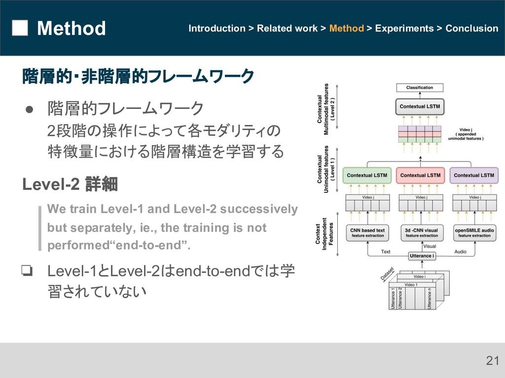 Method 21 Introduction > Related work > Method ...