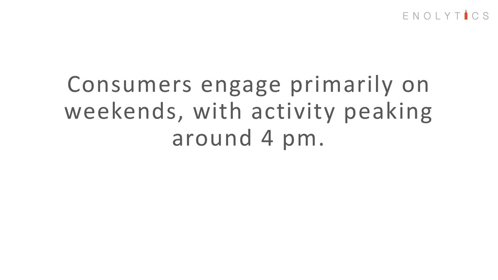 Consumers engage primarily on weekends, with ac...