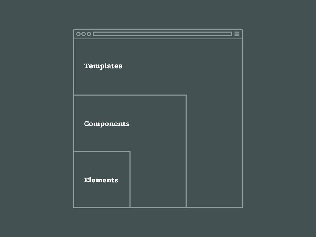 Components Templates Elements
