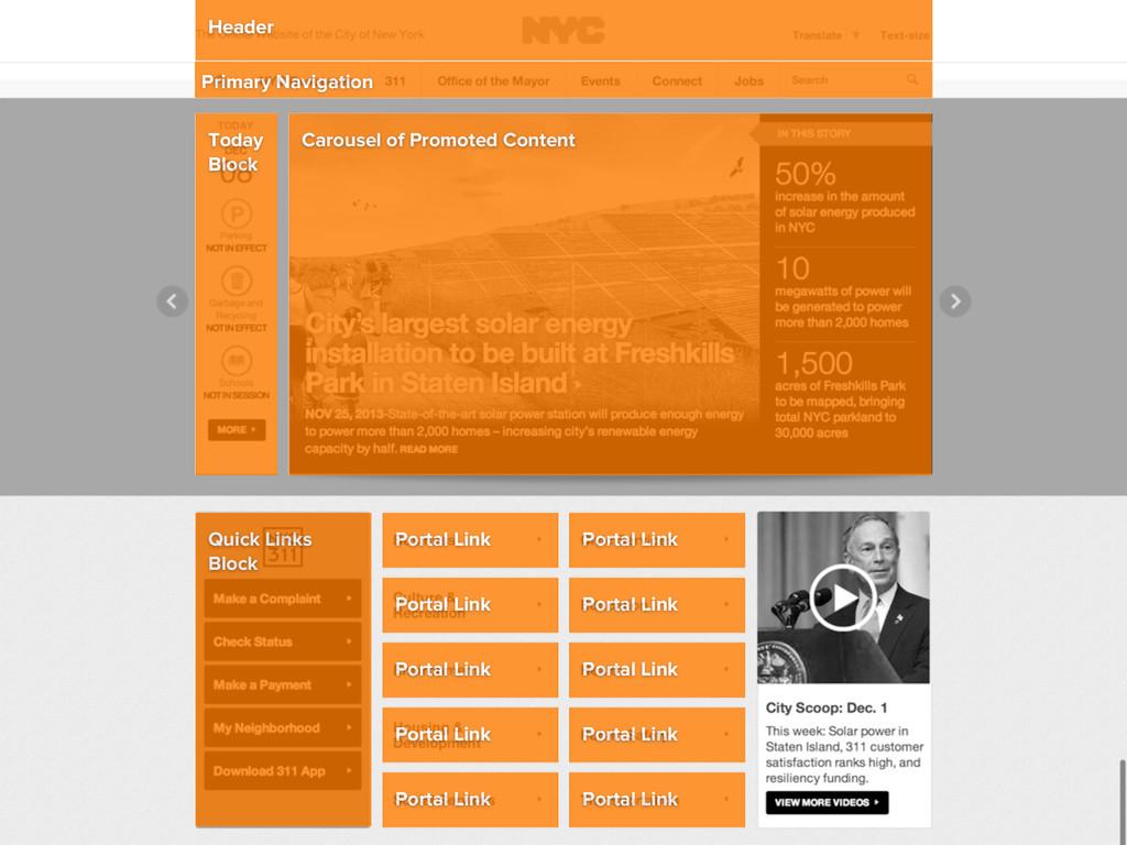 Portal Link Quick Links Block Carousel of Promo...