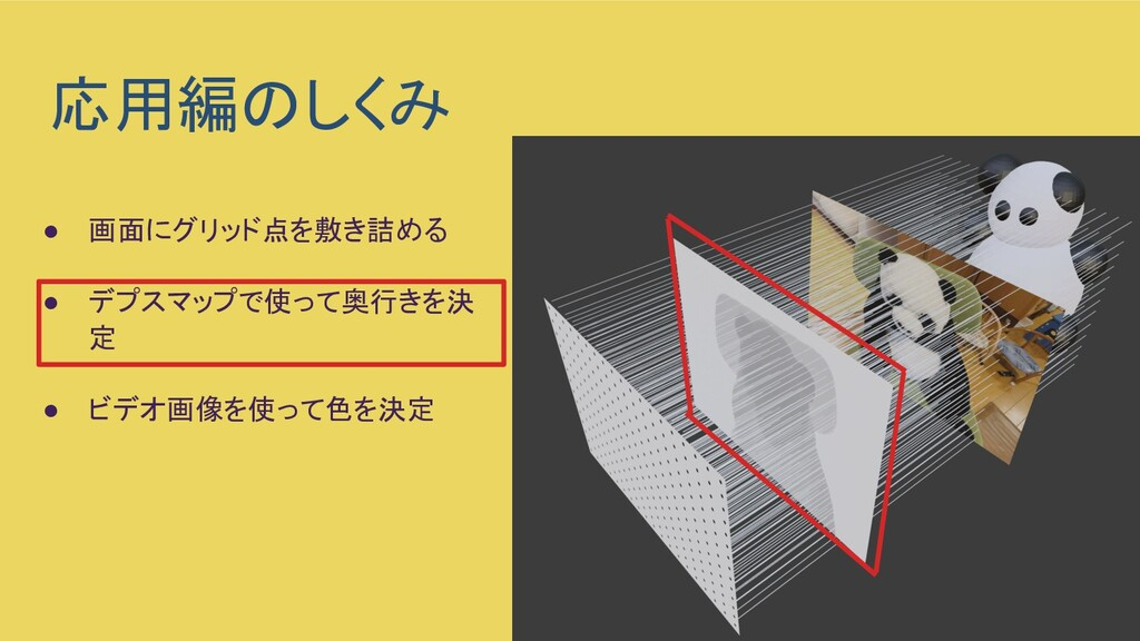 応用編のしくみ ● 画面にグリッド点を敷き詰める  ● デプスマップで使って奥行きを決 ...
