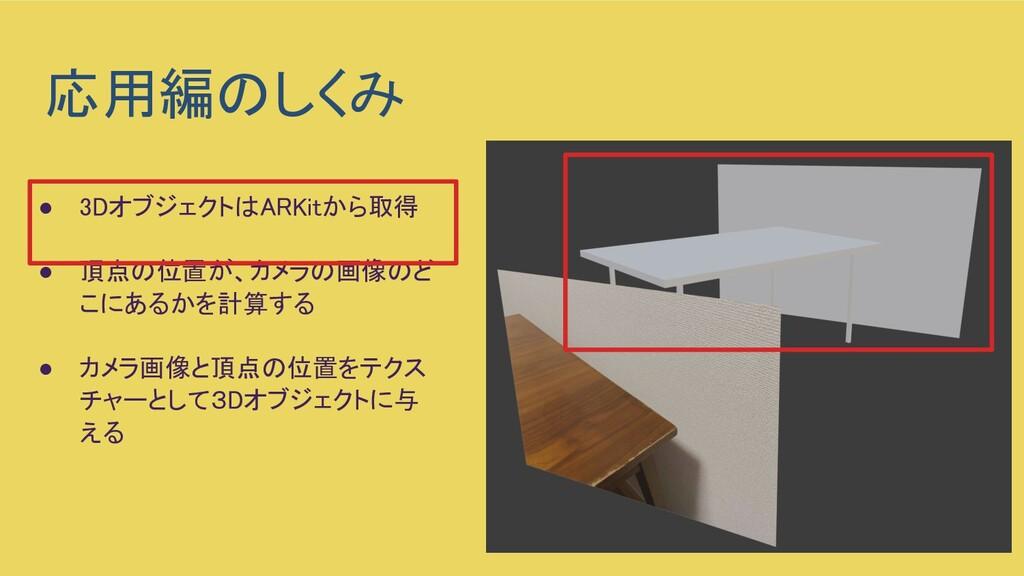 応用編のしくみ ● 3DオブジェクトはARKitから取得  ● 頂点の位置が、カメラの画...