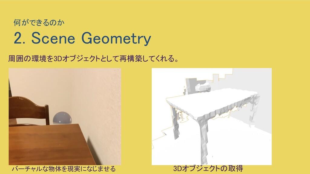 何ができるのか  2. Scene Geometry 周囲の環境を3Dオブジェクトとして再...