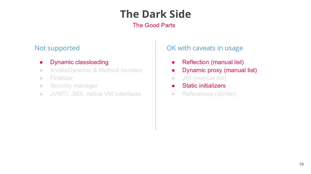 !19 Not supported The Dark Side ● Dynamic class...