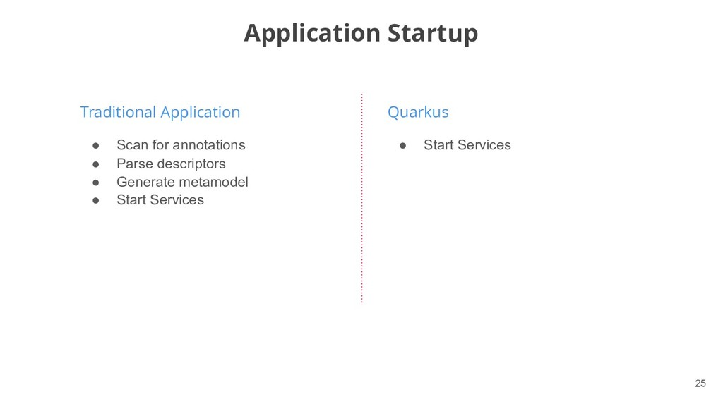 !25 Traditional Application Application Startup...