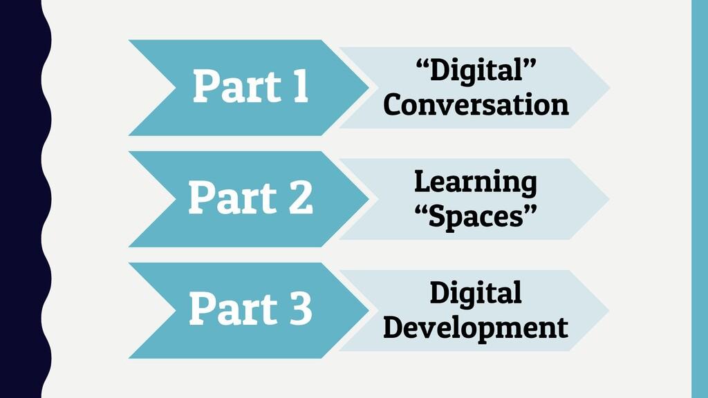 "Part 1 ""Digital"" Conversation Part 2 Learning ""..."