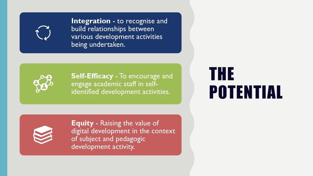 THE POTENTIAL Integration - to recognise and bu...
