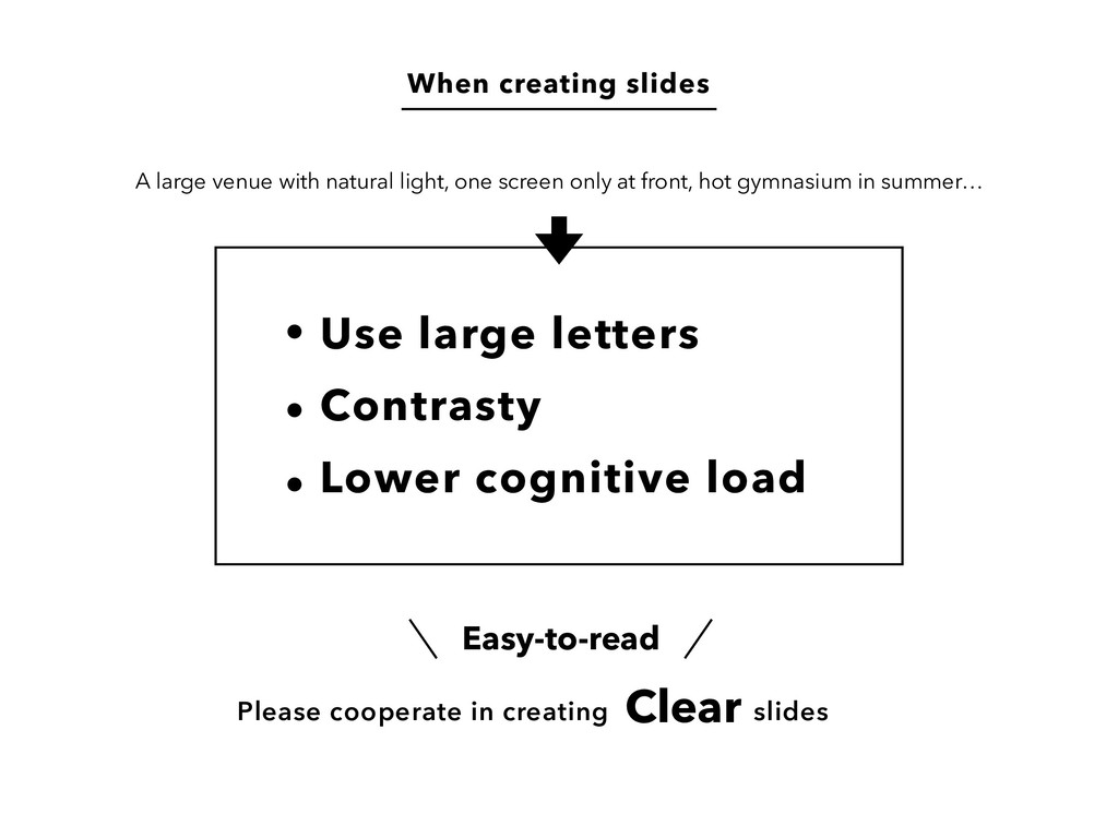 Please cooperate in creating slides A large ven...