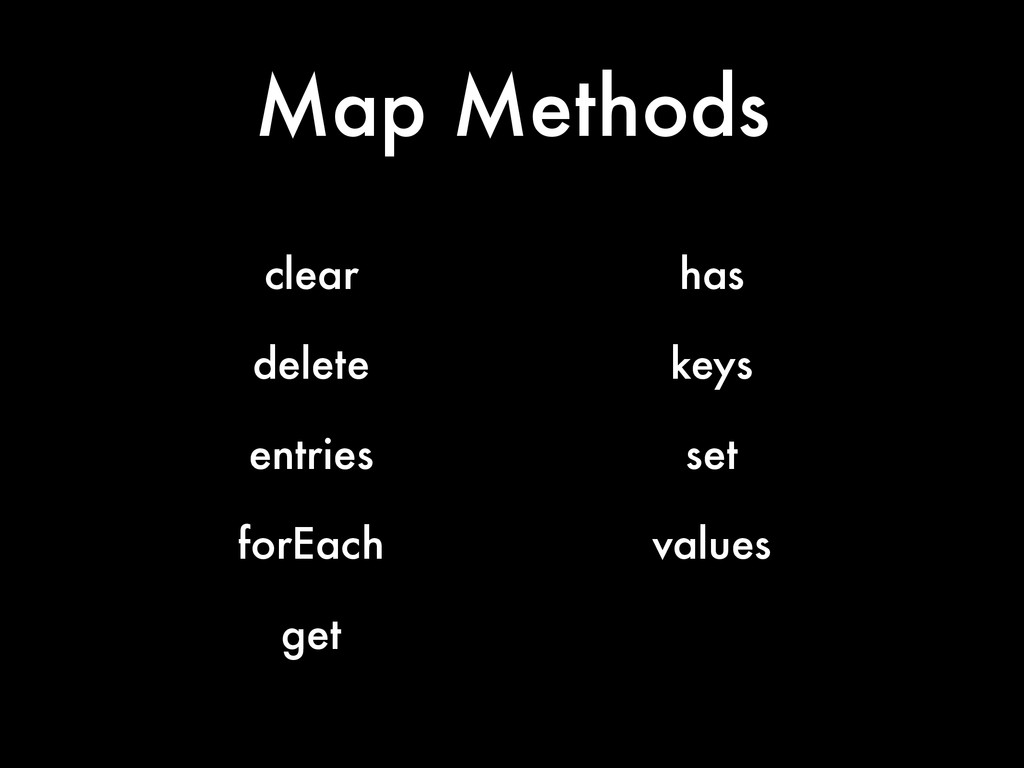 Map Methods clear has delete keys entries set f...