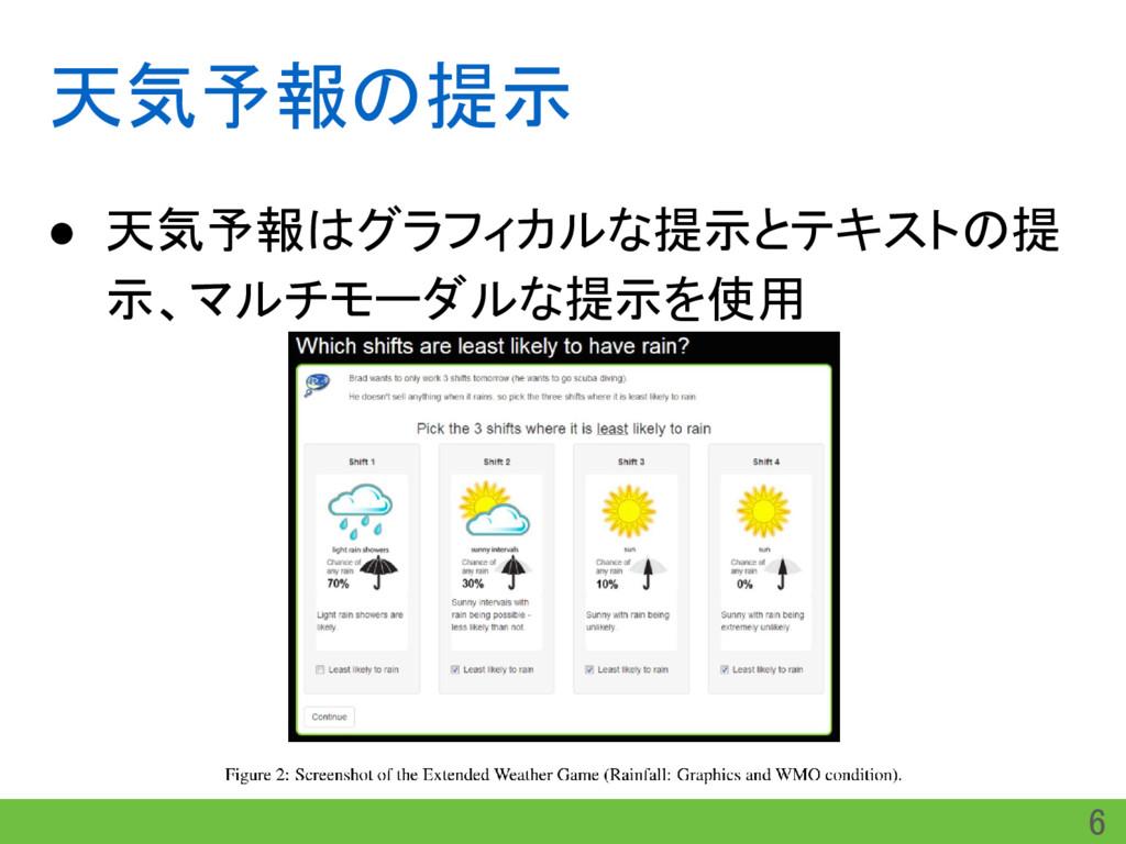 天気予報の提示 ● 天気予報はグラフィカルな提示とテキストの提 示、マルチモーダルな提示を使用...