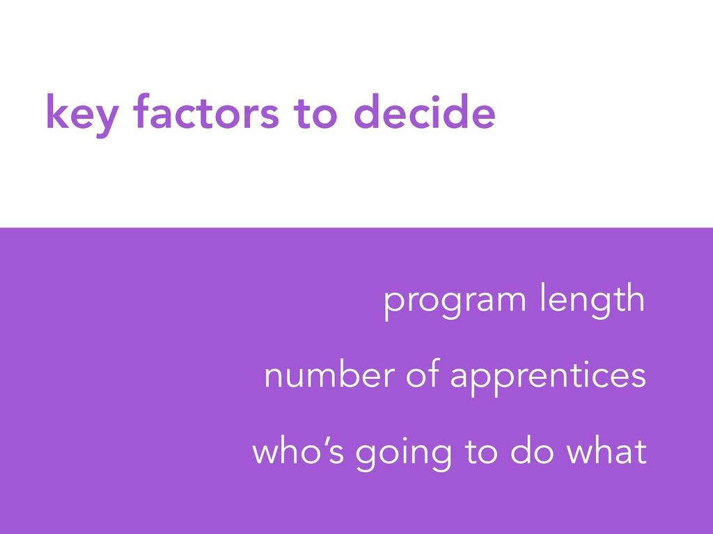 key factors to decide program length number of ...