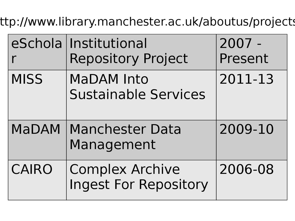 ttp://www.library.manchester.ac.uk/aboutus/proj...