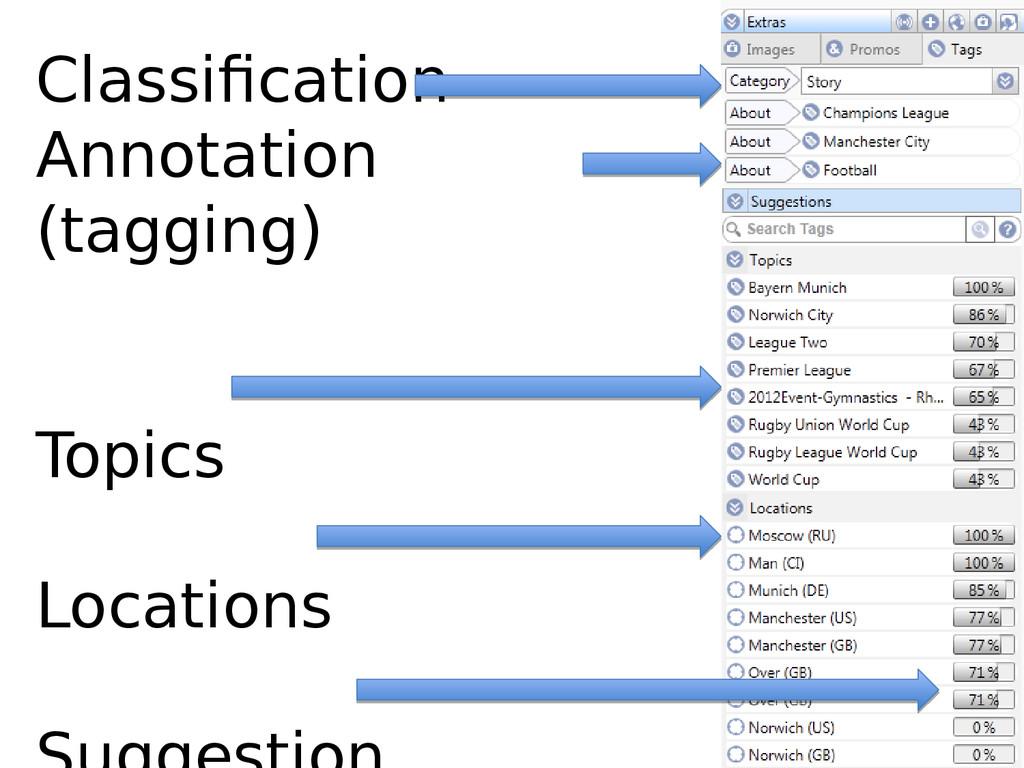 Classification Annotation (tagging) Topics Loca...