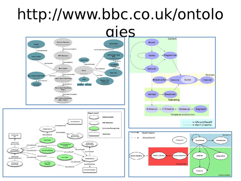 http://www.bbc.co.uk/ontolo gies