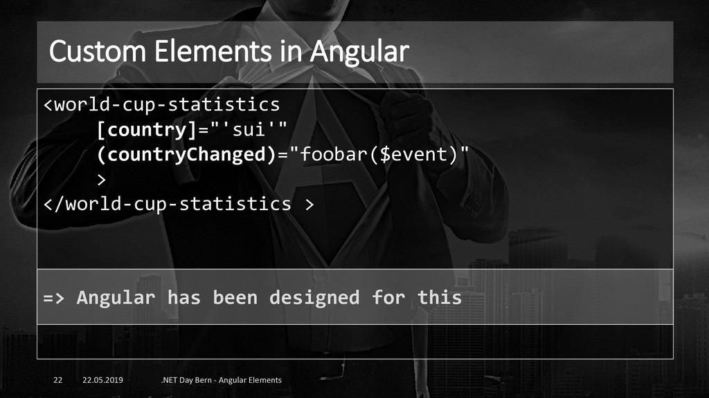 Custom Elements in Angular 22.05.2019 .NET Day ...