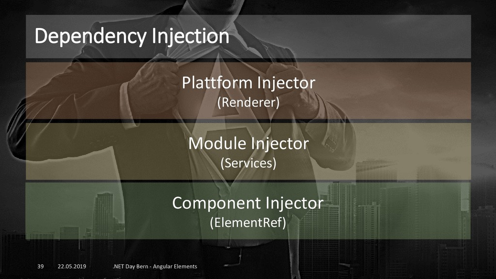 Dependency Injection 22.05.2019 .NET Day Bern -...