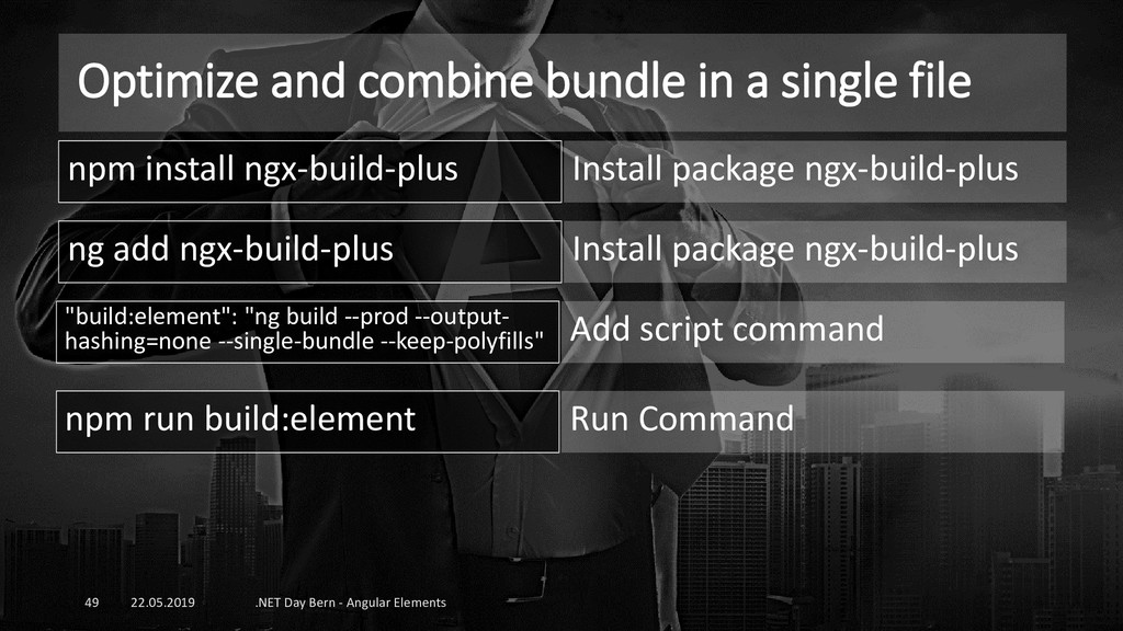 Optimize and combine bundle in a single file 22...
