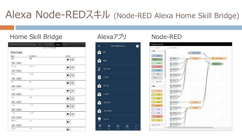 Alexa Node-REDスキル (Node-RED Alexa Home Skill Br...