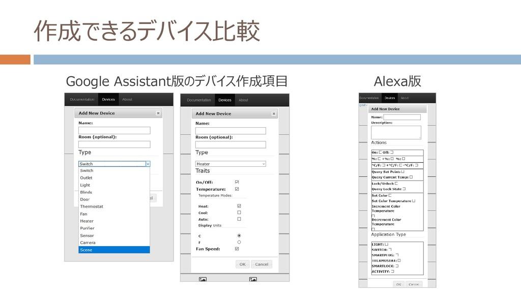 作成できるデバイス比較 Google Assistant版のデバイス作成項目 Alexa版