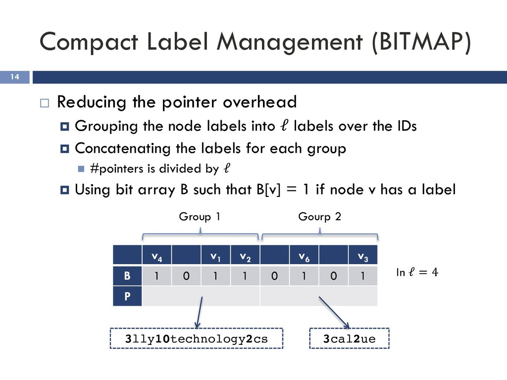 Compact Label Management (BITMAP) 14 ¨ Reducing...