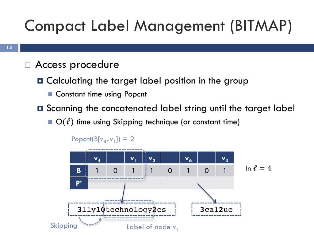Compact Label Management (BITMAP) 15 ¨ Access p...