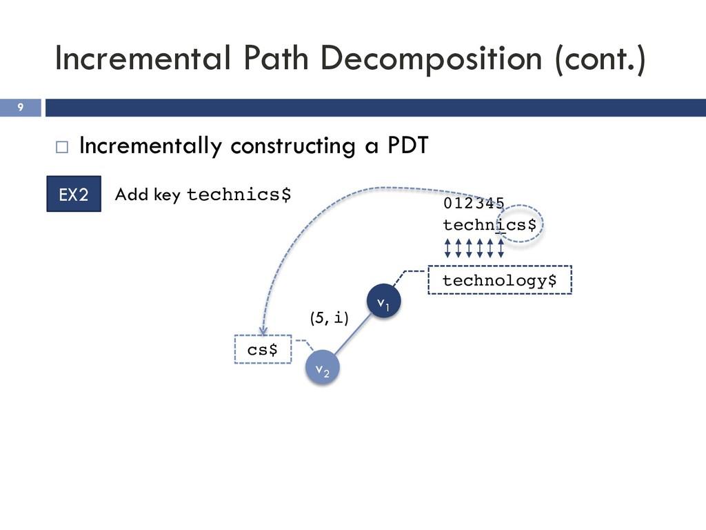Incremental Path Decomposition (cont.) 9 ¨ Incr...