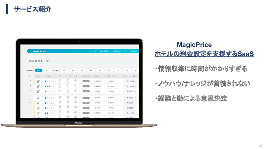 サービス紹介      MagicPrice ホテルの料金設定を支援するSaaS ・情報収集に...