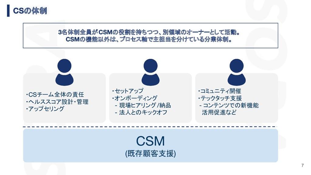 7 既存顧客支援 ・ チーム全体の責任 ・ヘルススコア設計・管理 ・アップセリング ・セットア...
