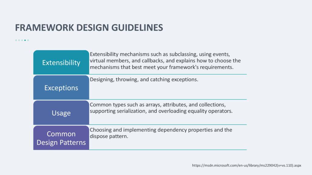 FRAMEWORK DESIGN GUIDELINES Extensibility mecha...