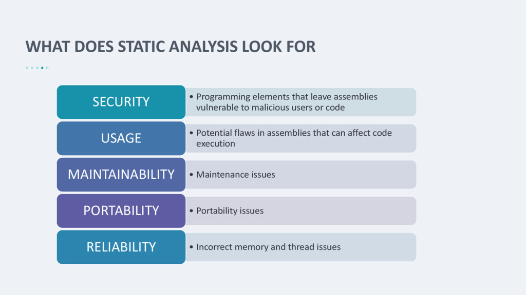 WHAT DOES STATIC ANALYSIS LOOK FOR • Programmin...