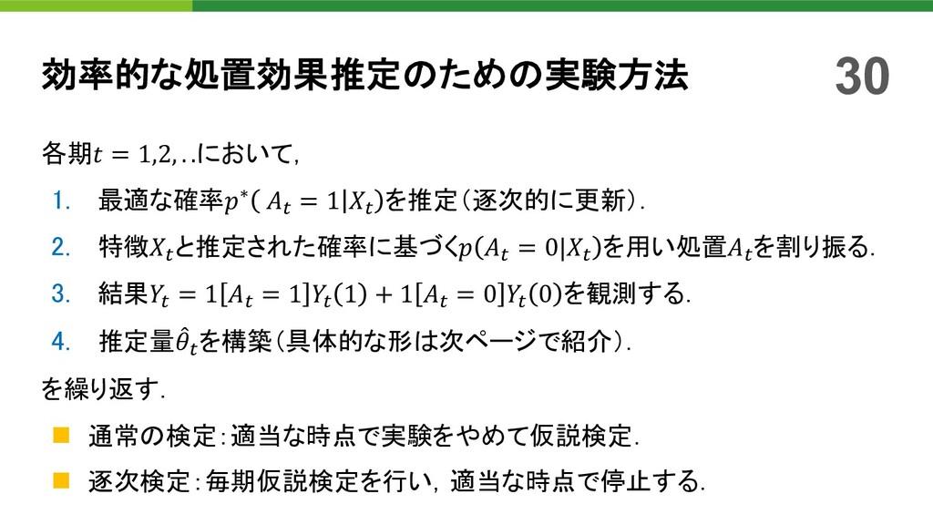 効率的な処置効果推定のための実験方法 各期 = 1,2, . .において, 1. 最適な確率∗...