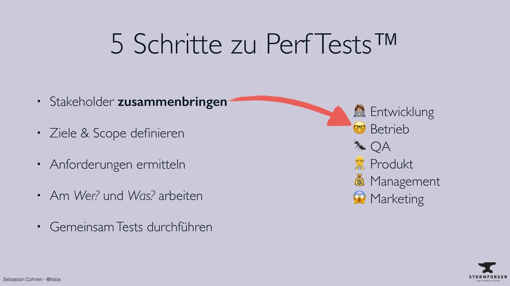 Sebastian Cohnen · @tisba 5 Schritte zu Perf Te...