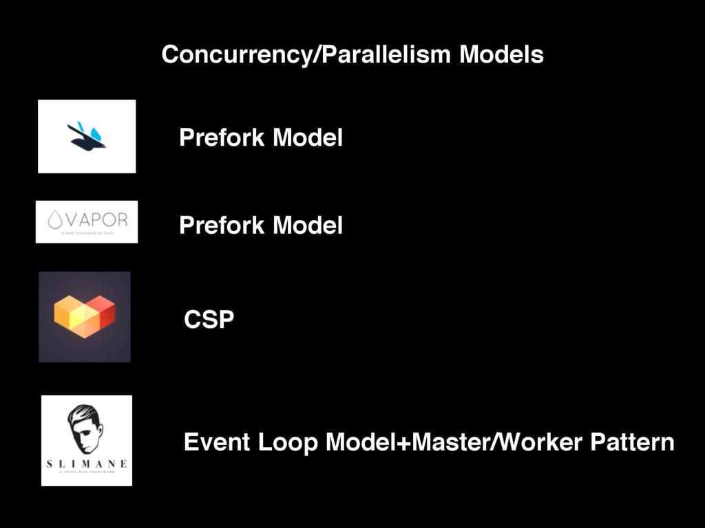 CSP Event Loop Model+Master/Worker Pattern Pref...