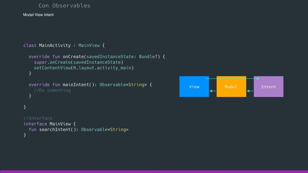 Model View Intent Interface: Con Observables