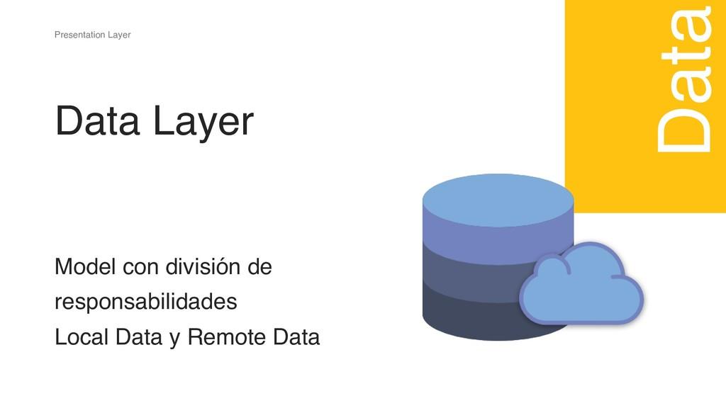 Presentation Layer Data Layer Data Model con di...