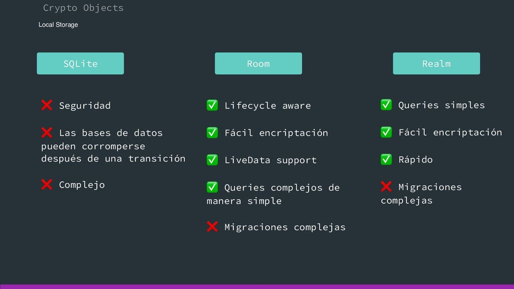 Local Storage Realm SQLite Room ❌ Seguridad ❌ L...