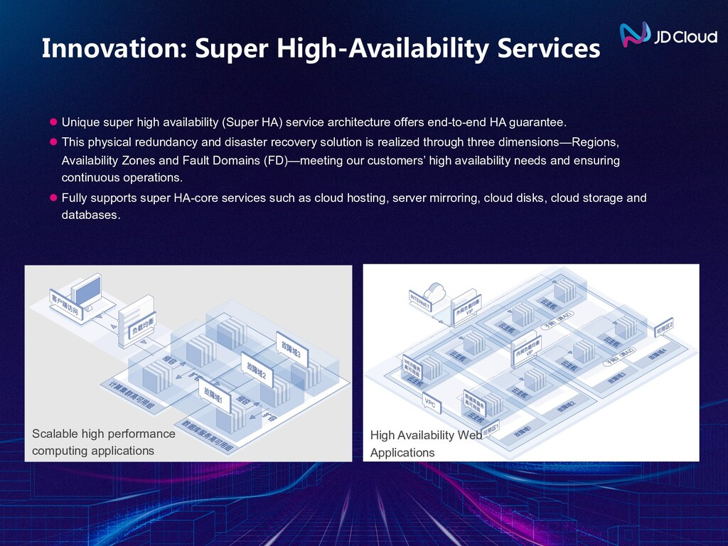 l Unique super high availability (Super HA) ser...